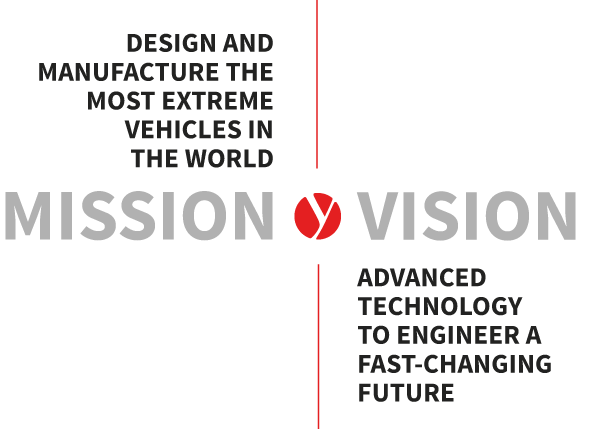 ycom mission and vision